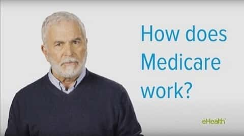 Click to watch a video explaining How Medicare Works