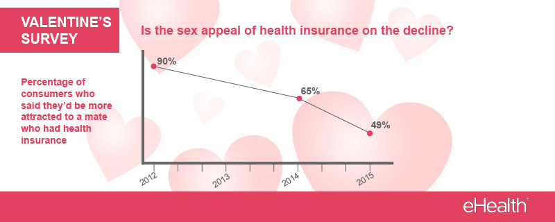 Sex_Appeal_Decline_VDAY
