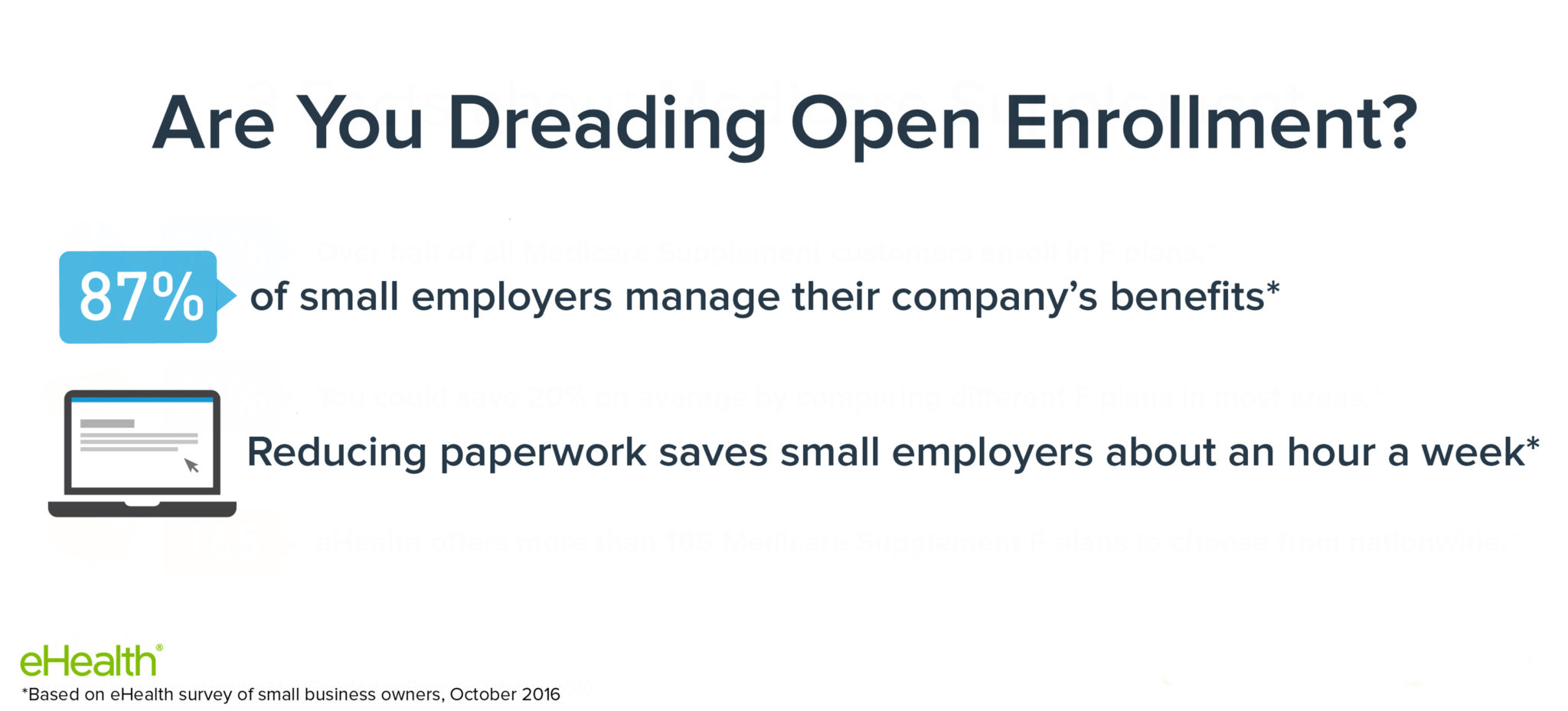 Health Insurance for small employers