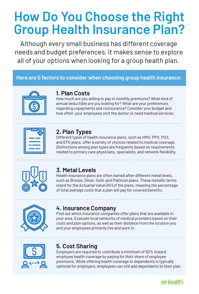 The Small Business Open Enrollment Guide | eHealth