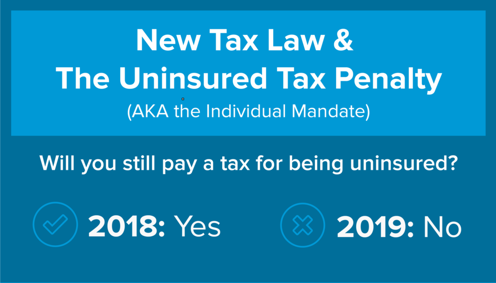 Tax penalty repeal