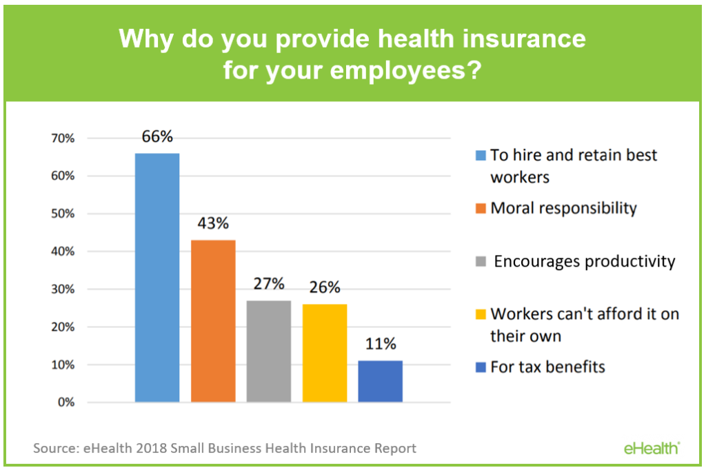 2018 Small Business Health Insurance Report