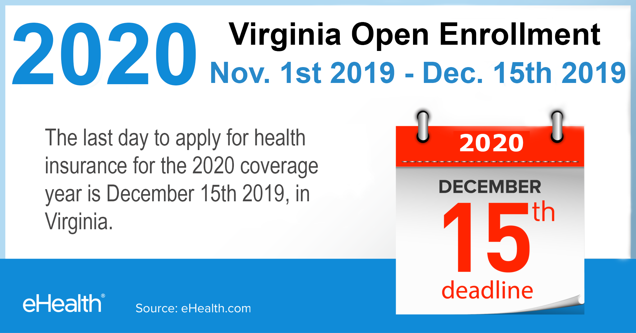 2020 Open Enrollment Period In Virginia Obamacare Ehealth